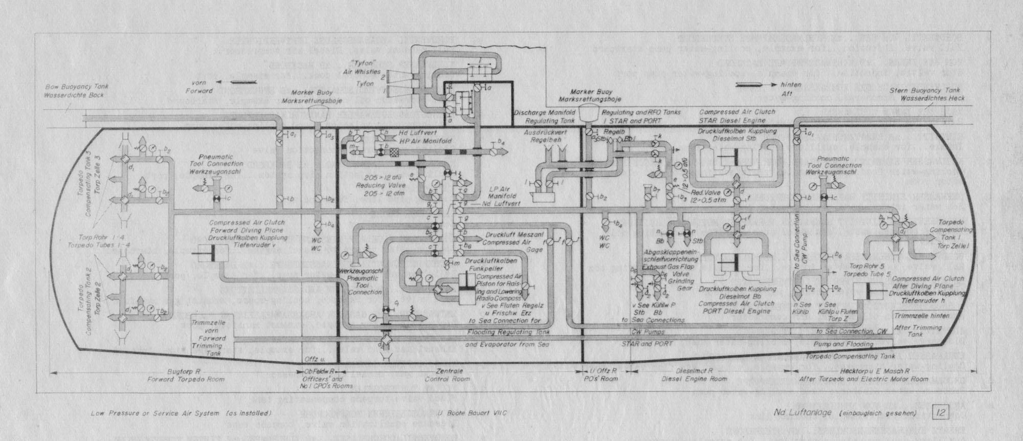 u-boat archive - u-570
