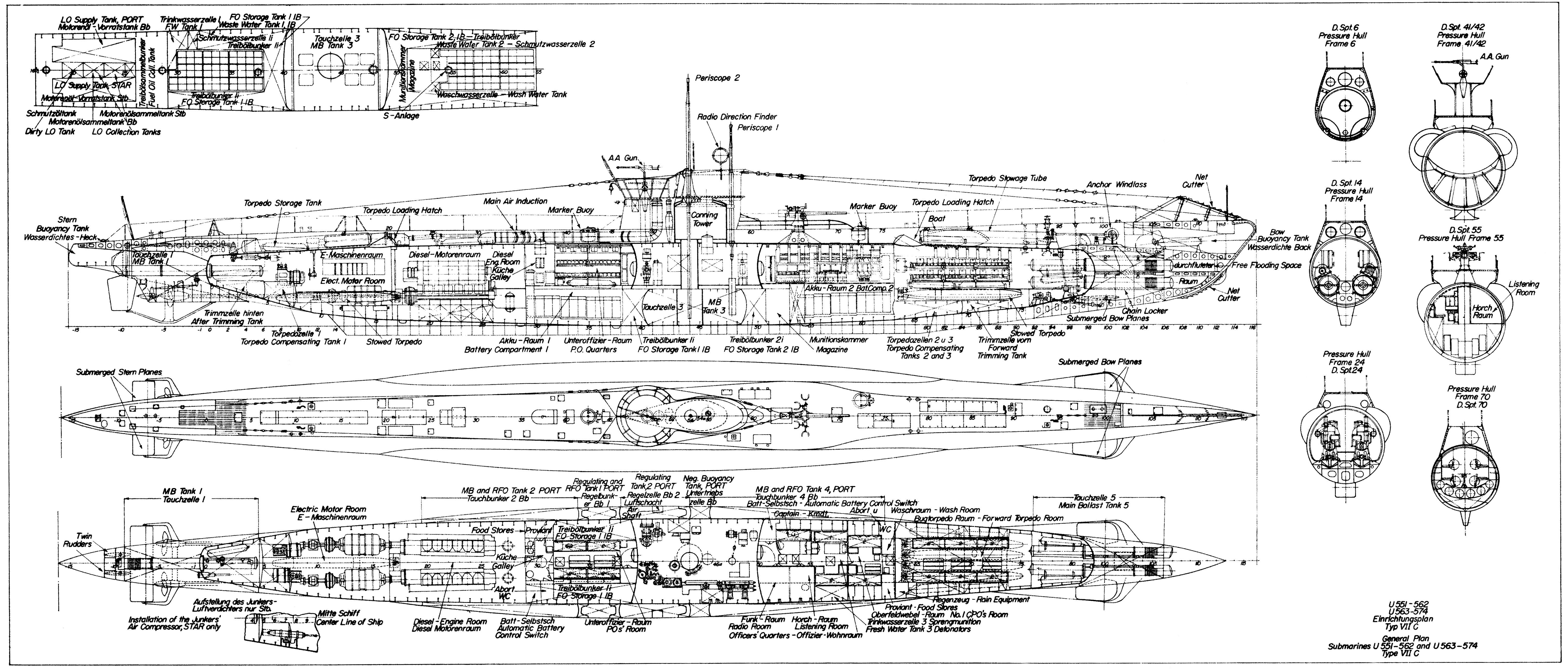 german u boat diagram inside wiring schematic diagram
